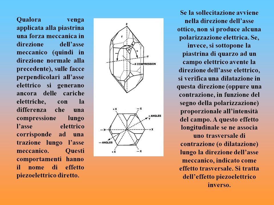 Qualora venga applicata alla piastrina una forza meccanica in direzione dellasse meccanico (quindi in direzione normale alla precedente), sulle facce