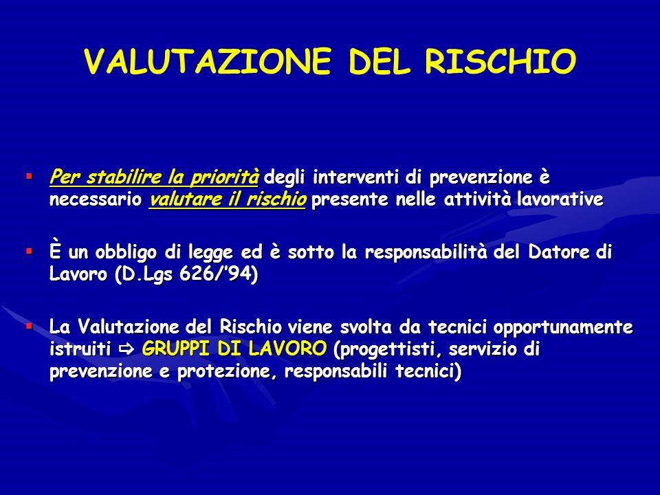 VALUTAZIONE DEL RISCHIO Per stabilire la priorità degli interventi di prevenzione è necessario valutare il rischio presente nelle attività lavorative