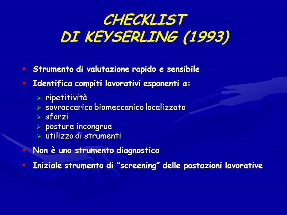 CHECKLIST DI KEYSERLING (1993) Strumento di valutazione rapido e sensibile Strumento di valutazione rapido e sensibile Identifica compiti lavorativi e