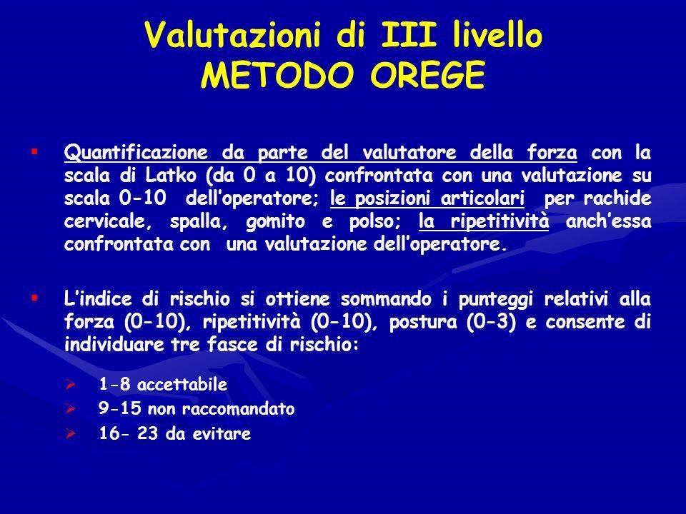 Valutazioni di III livello METODO OREGE Quantificazione da parte del valutatore della forza con la scala di Latko (da 0 a 10) confrontata con una valu
