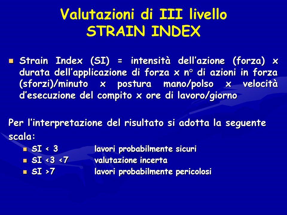 Valutazioni di III livello STRAIN INDEX Strain Index (SI) = intensità dellazione (forza) x durata dellapplicazione di forza x n° di azioni in forza (s