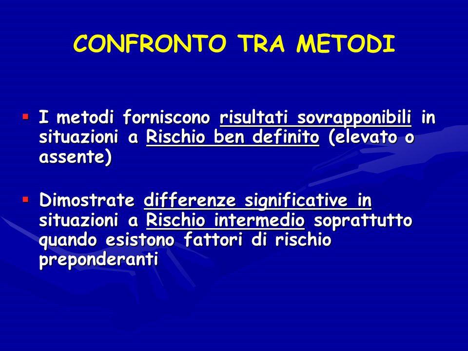 CONFRONTO TRA METODI I metodi forniscono risultati sovrapponibili in situazioni a Rischio ben definito (elevato o assente) I metodi forniscono risulta