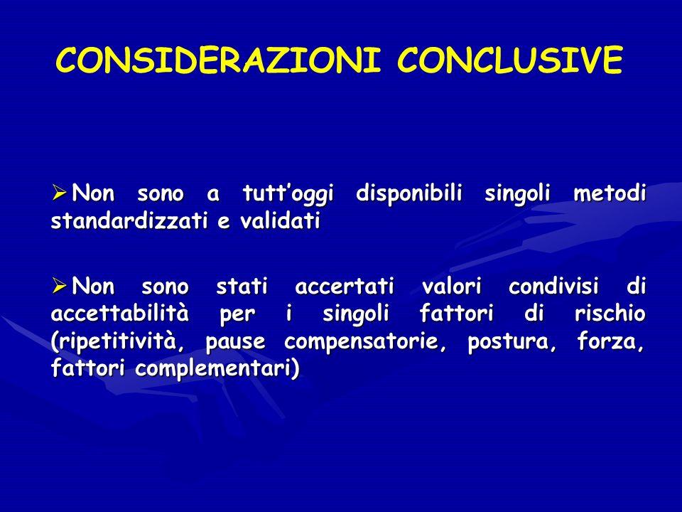 CONSIDERAZIONI CONCLUSIVE Non sono a tuttoggi disponibili singoli metodi standardizzati e validati Non sono a tuttoggi disponibili singoli metodi stan