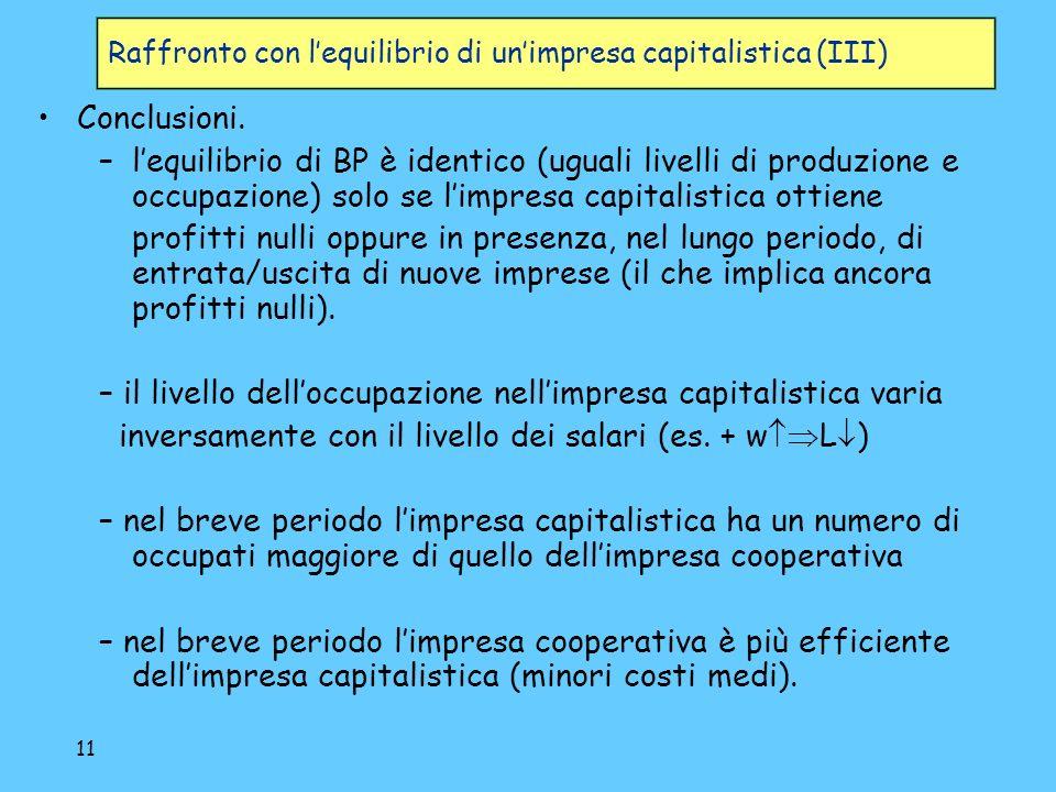 11 Raffronto con lequilibrio di unimpresa capitalistica (III) Conclusioni.