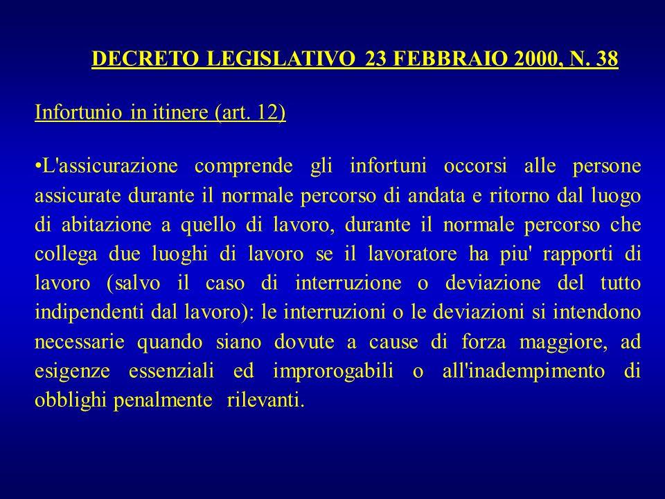 DECRETO LEGISLATIVO 23 FEBBRAIO 2000, N. 38 Infortunio in itinere (art. 12) L'assicurazione comprende gli infortuni occorsi alle persone assicurate du