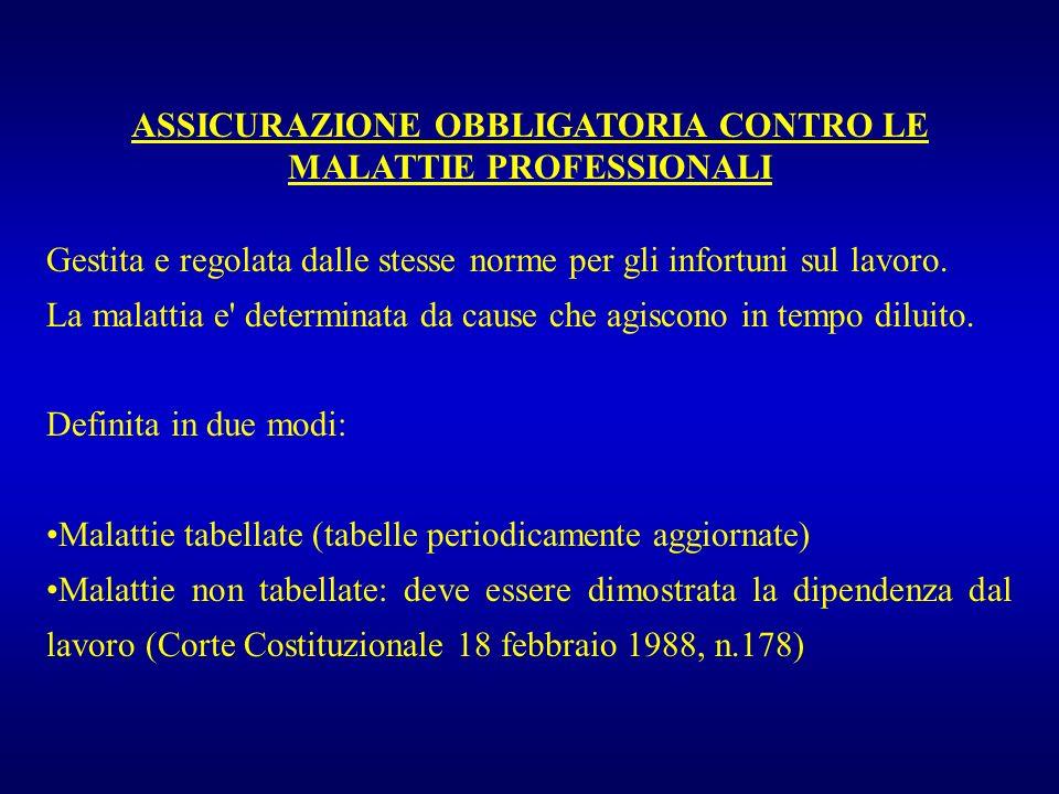 ASSICURAZIONE OBBLIGATORIA CONTRO LE MALATTIE PROFESSIONALI Gestita e regolata dalle stesse norme per gli infortuni sul lavoro. La malattia e' determi