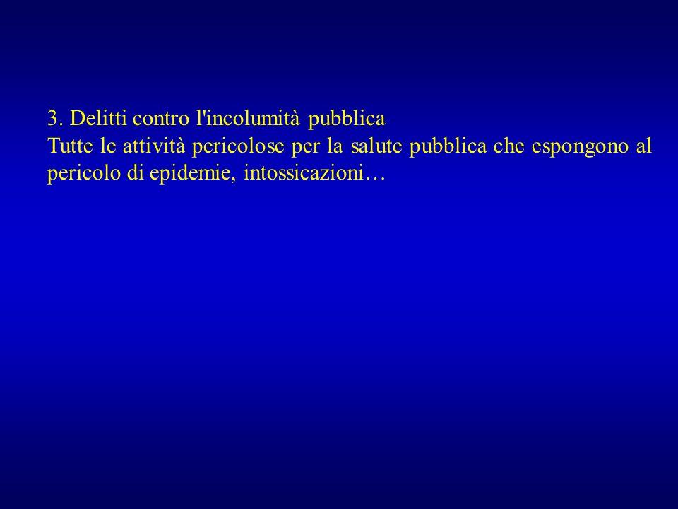 3. Delitti contro l'incolumità pubblica Tutte le attività pericolose per la salute pubblica che espongono al pericolo di epidemie, intossicazioni…
