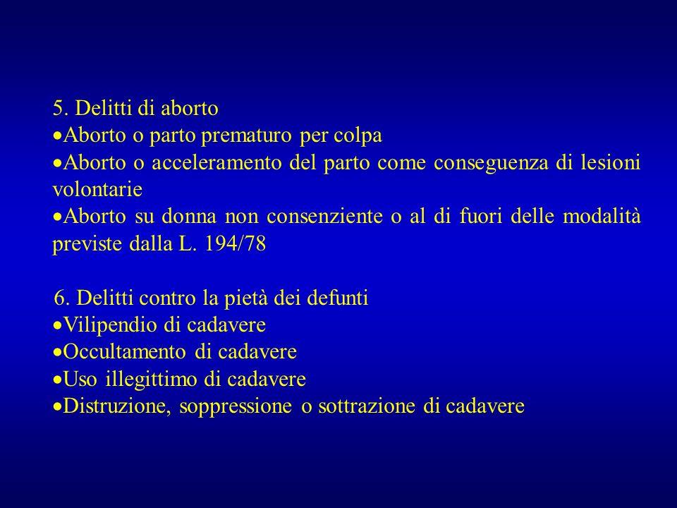 5. Delitti di aborto Aborto o parto prematuro per colpa Aborto o acceleramento del parto come conseguenza di lesioni volontarie Aborto su donna non co