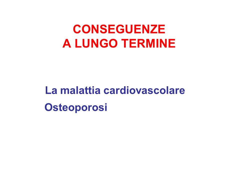 CONSEGUENZE A LUNGO TERMINE La malattia cardiovascolare Osteoporosi