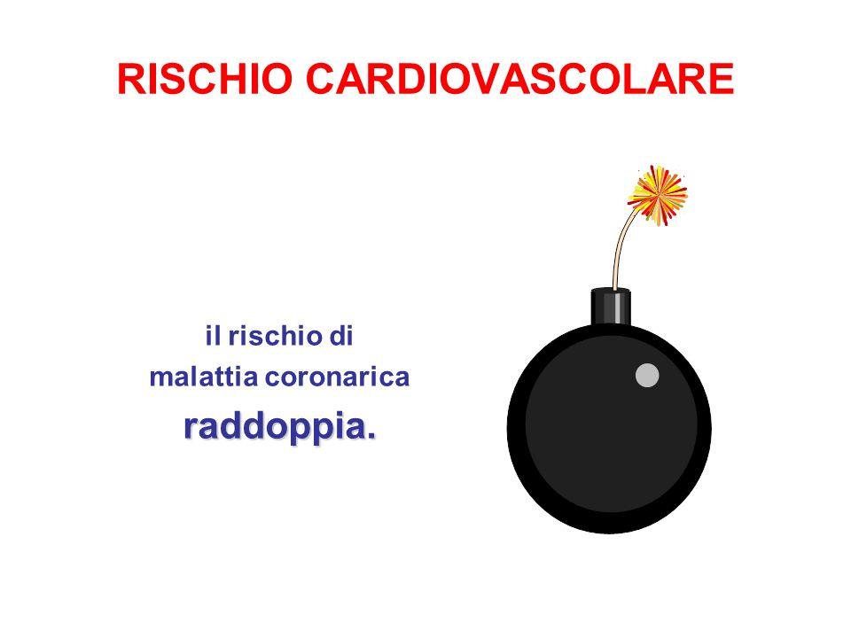 RISCHIO CARDIOVASCOLARE dopo la menopausa il rischio di malattia coronaricaraddoppia.