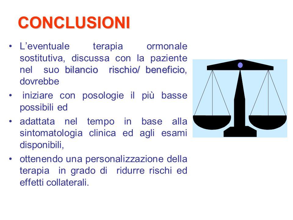 CONCLUSIONI bilancio rischio/ beneficioLeventuale terapia ormonale sostitutiva, discussa con la paziente nel suo bilancio rischio/ beneficio, dovrebbe