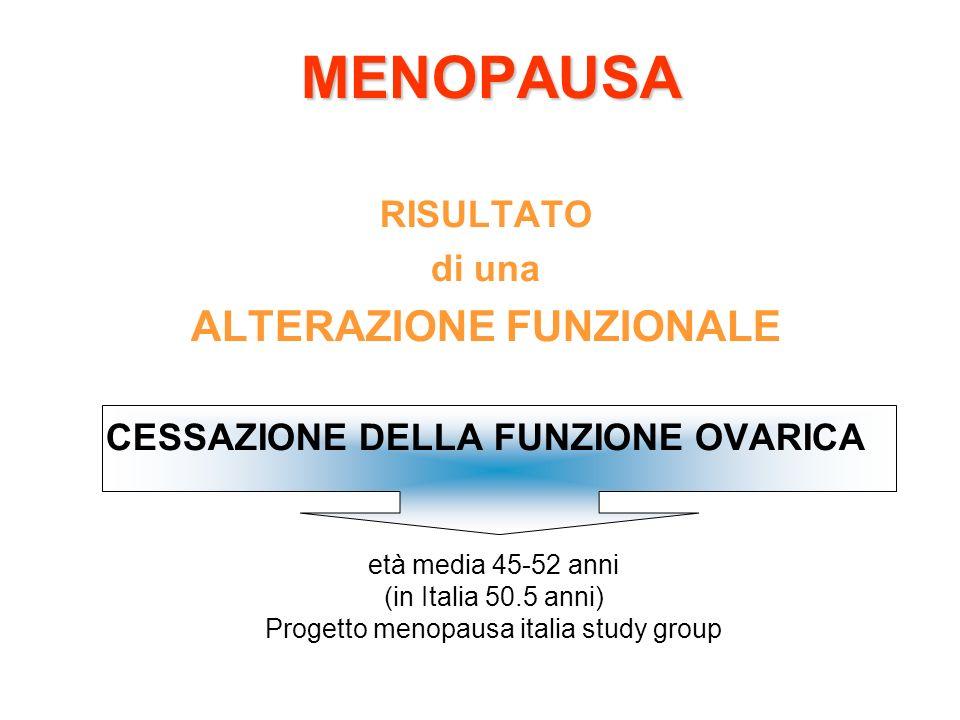 MENOPAUSA RISULTATO di una ALTERAZIONE FUNZIONALE CESSAZIONE DELLA FUNZIONE OVARICA età media 45-52 anni (in Italia 50.5 anni) Progetto menopausa ital