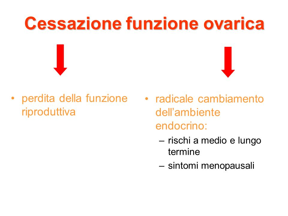 Cessazione funzione ovarica perdita della funzione riproduttiva radicale cambiamento dellambiente endocrino: –rischi a medio e lungo termine –sintomi
