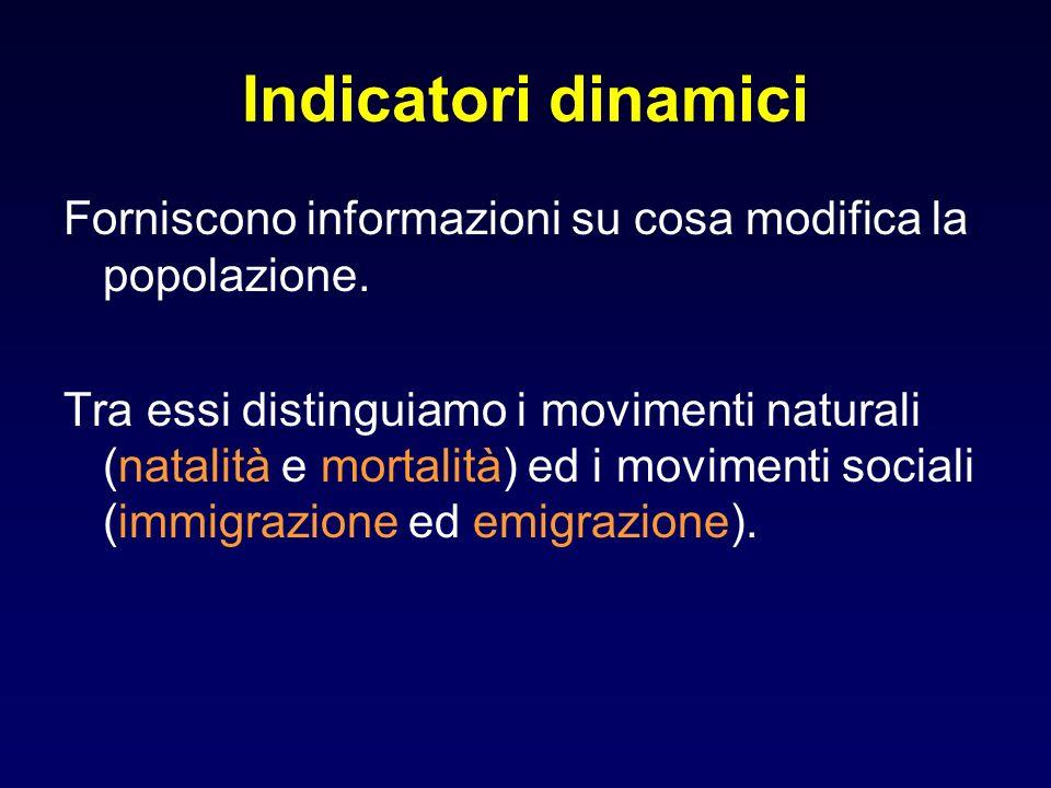 Indicatori dinamici Forniscono informazioni su cosa modifica la popolazione. Tra essi distinguiamo i movimenti naturali (natalità e mortalità) ed i mo