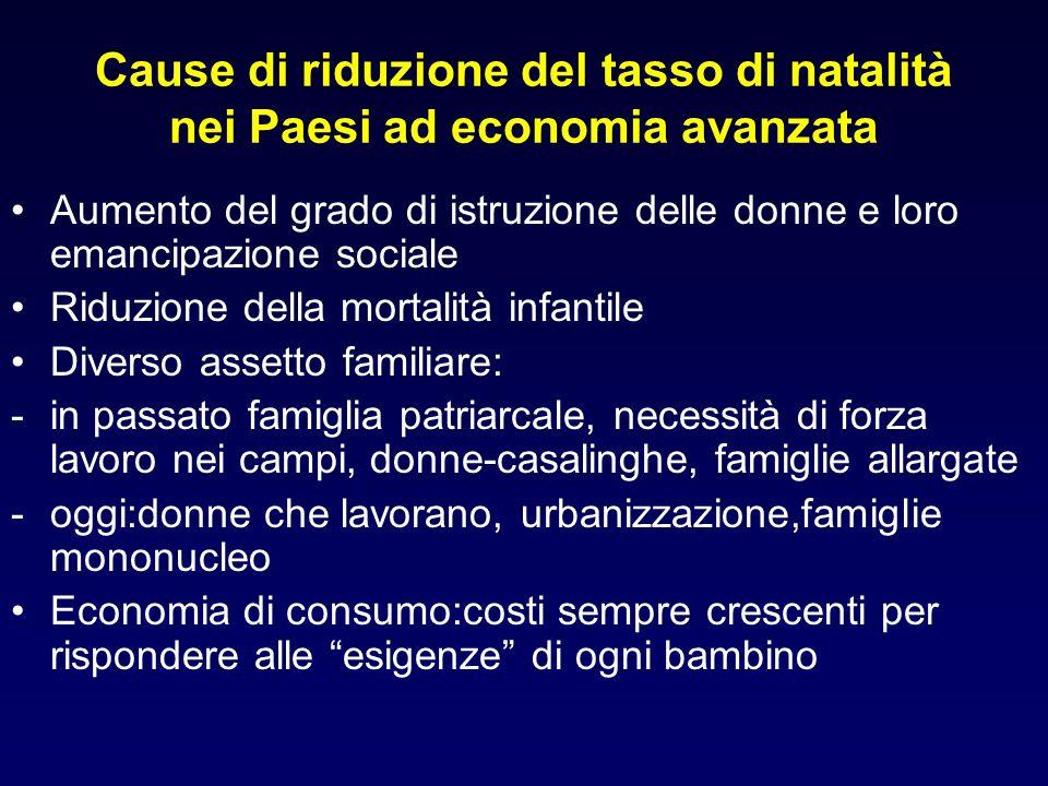Cause di riduzione del tasso di natalità nei Paesi ad economia avanzata Aumento del grado di istruzione delle donne e loro emancipazione sociale Riduz