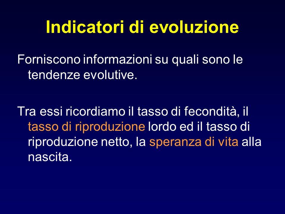 Indicatori di evoluzione Forniscono informazioni su quali sono le tendenze evolutive. Tra essi ricordiamo il tasso di fecondità, il tasso di riproduzi