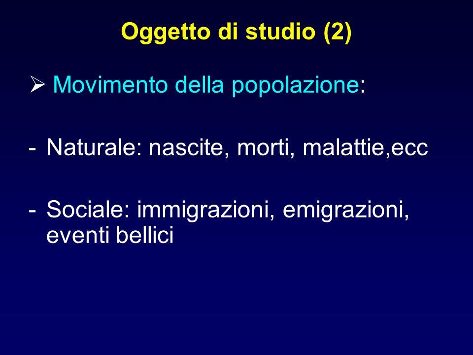 Oggetto di studio (2) Movimento della popolazione: -Naturale: nascite, morti, malattie,ecc -Sociale: immigrazioni, emigrazioni, eventi bellici