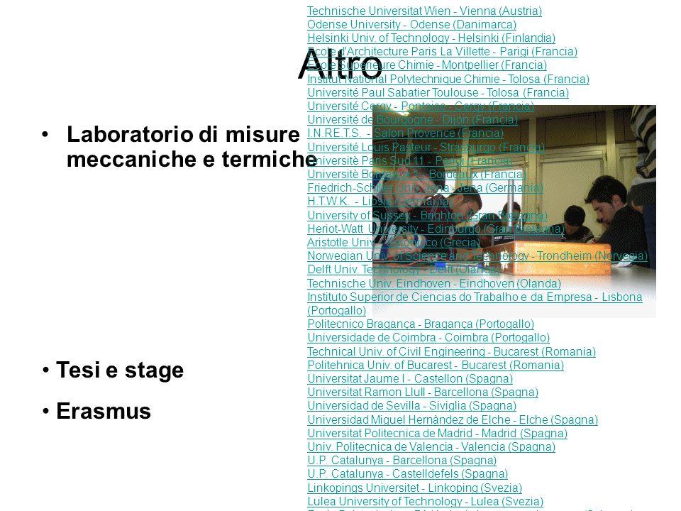 Altro Laboratorio di misure meccaniche e termiche Tesi e stage Erasmus Technische Universitat Wien - Vienna (Austria) Odense University - Odense (Dani