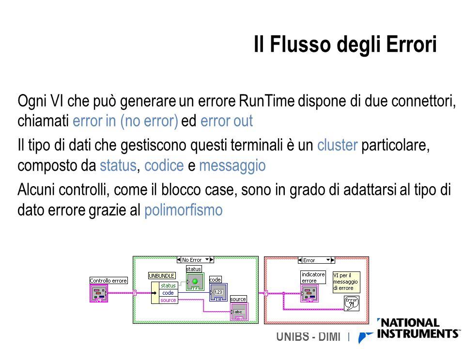 Gruppo di Misure Meccaniche e Termiche UNIBS - DIMI Il Flusso degli Errori Ogni VI che può generare un errore RunTime dispone di due connettori, chiam