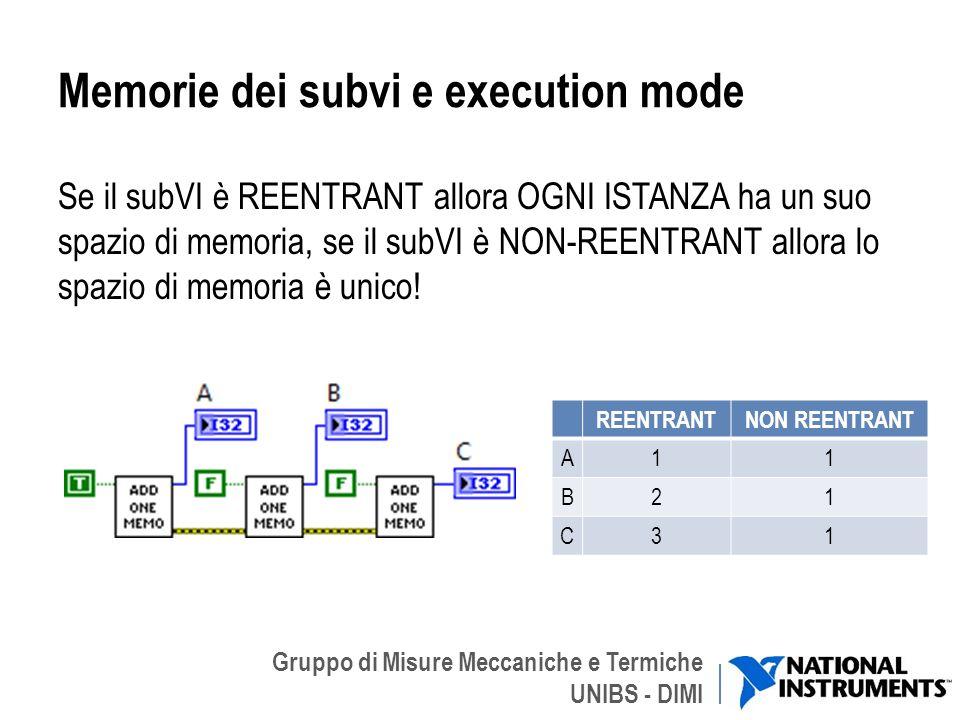 Gruppo di Misure Meccaniche e Termiche UNIBS - DIMI Memorie dei subvi e execution mode Se il subVI è REENTRANT allora OGNI ISTANZA ha un suo spazio di