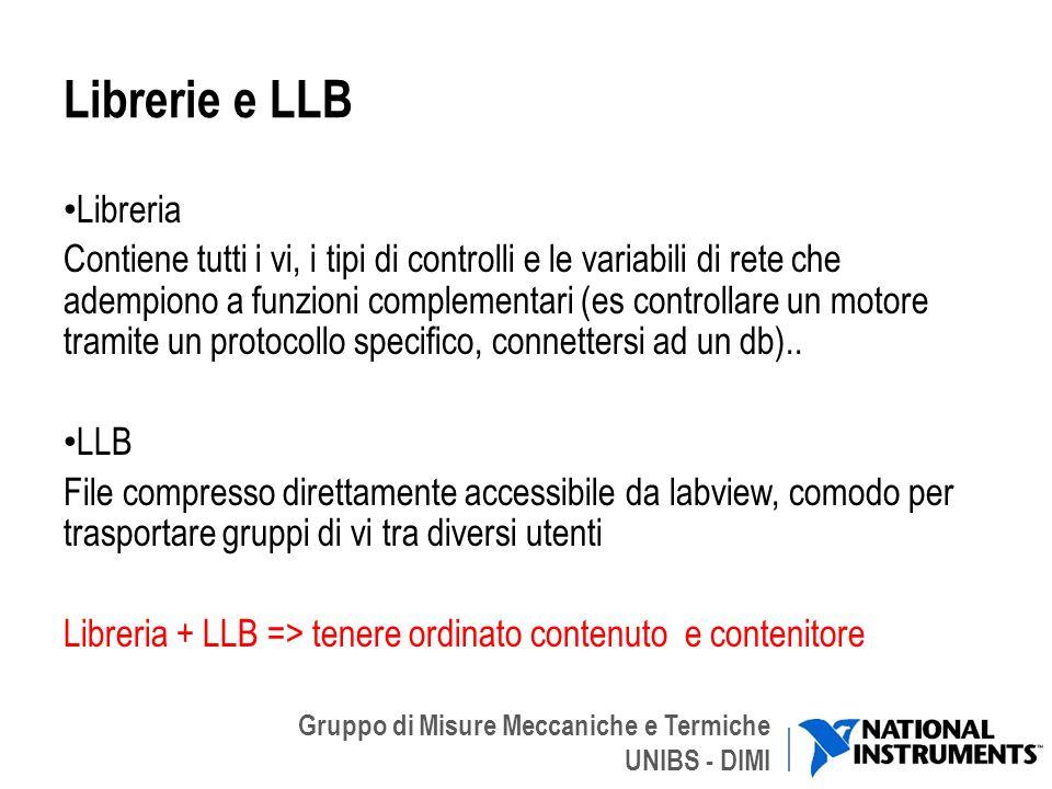 Gruppo di Misure Meccaniche e Termiche UNIBS - DIMI Librerie e LLB Libreria Contiene tutti i vi, i tipi di controlli e le variabili di rete che adempi