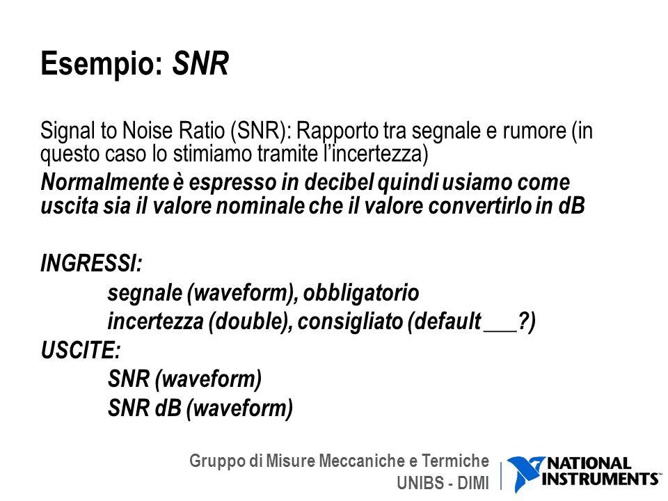 Gruppo di Misure Meccaniche e Termiche UNIBS - DIMI Esempio: SNR Signal to Noise Ratio (SNR): Rapporto tra segnale e rumore (in questo caso lo stimiam