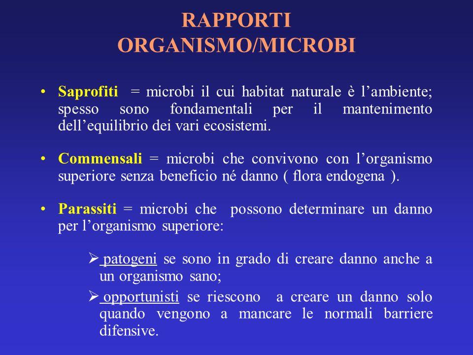 RAPPORTI ORGANISMO/MICROBI Saprofiti = microbi il cui habitat naturale è lambiente; spesso sono fondamentali per il mantenimento dellequilibrio dei va