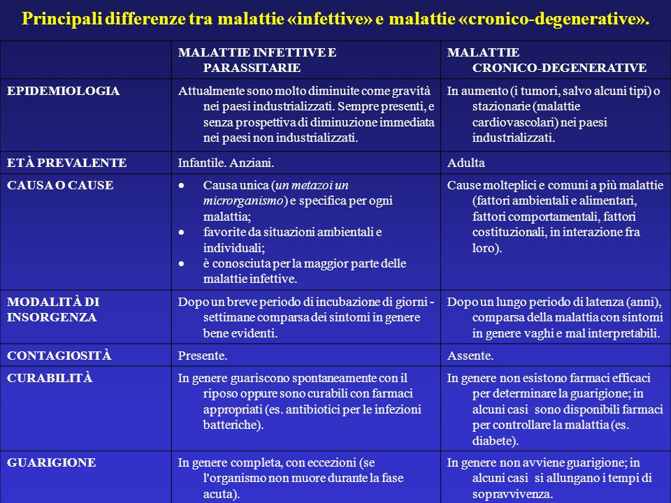 Malattie trasmesse da vettori Infezioni ad etiologia varia che presentano come elemento comune la trasmissione per mezzo di artropodi che svolgono il ruolo di vettori