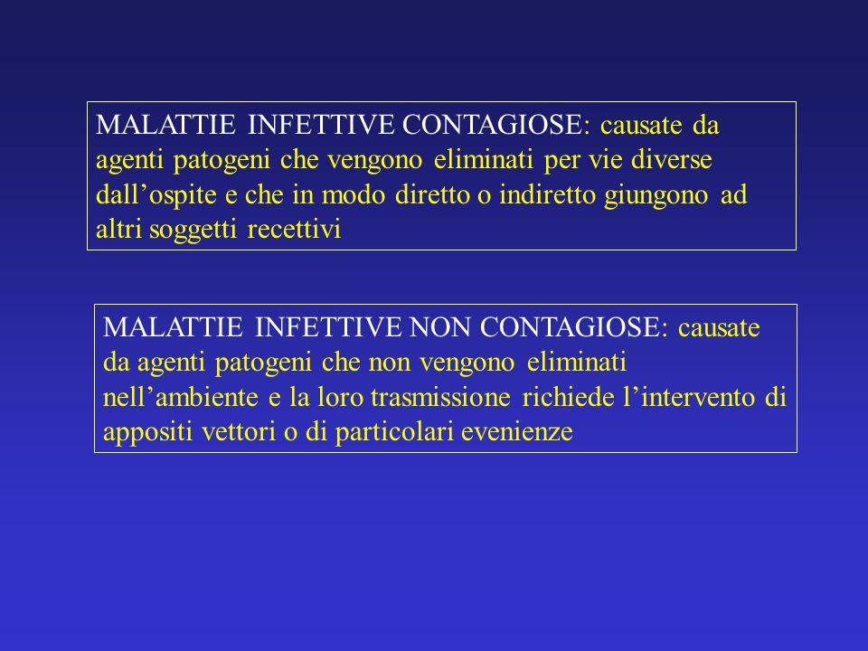 MALATTIE INFETTIVE CONTAGIOSE: causate da agenti patogeni che vengono eliminati per vie diverse dallospite e che in modo diretto o indiretto giungono