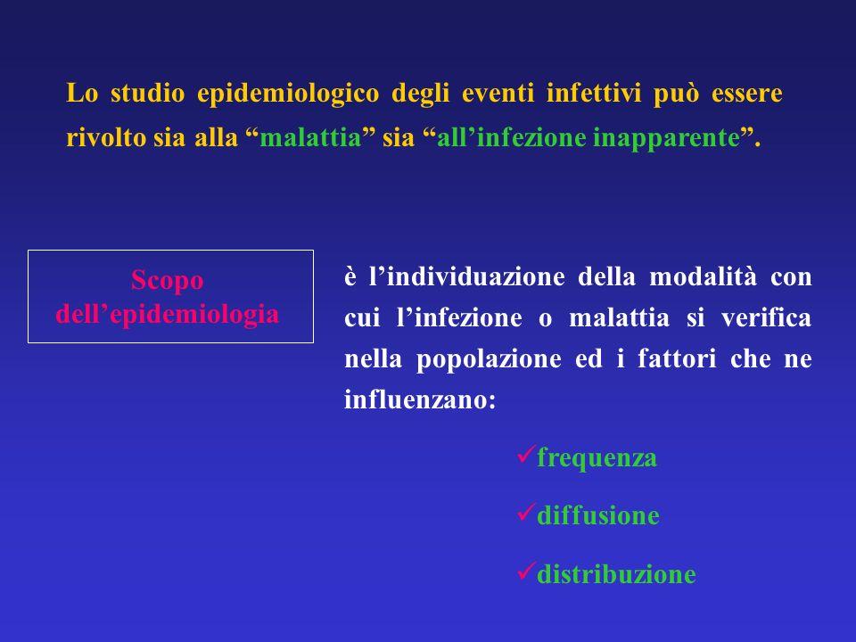 Lo studio epidemiologico degli eventi infettivi può essere rivolto sia alla malattia sia allinfezione inapparente. è lindividuazione della modalità co