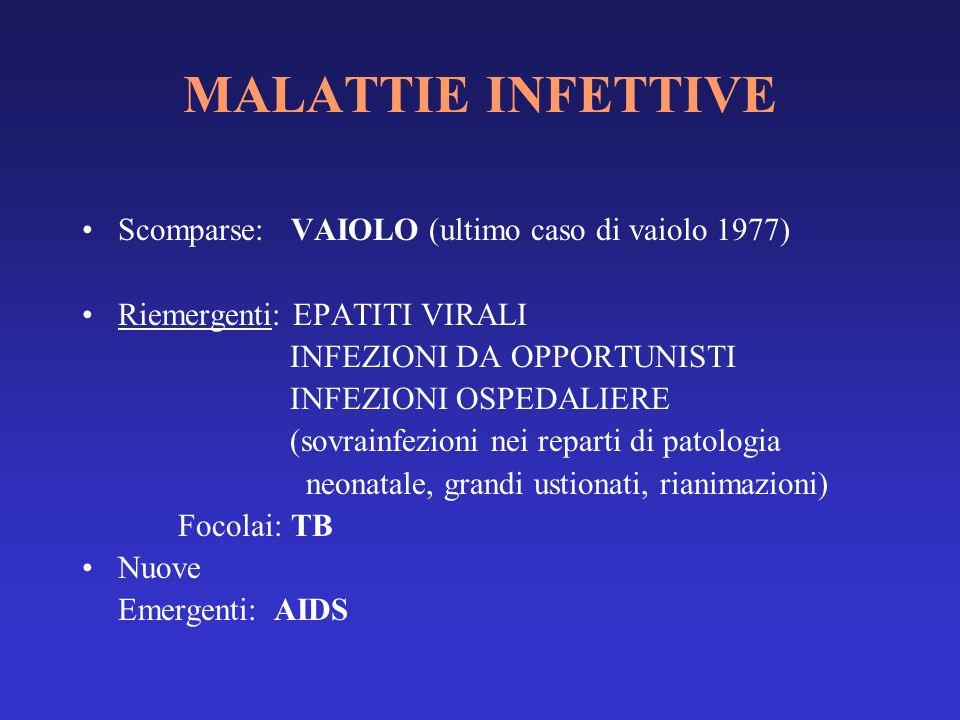 MALATTIE INFETTIVE Scomparse: VAIOLO (ultimo caso di vaiolo 1977) Riemergenti: EPATITI VIRALI INFEZIONI DA OPPORTUNISTI INFEZIONI OSPEDALIERE (sovrain