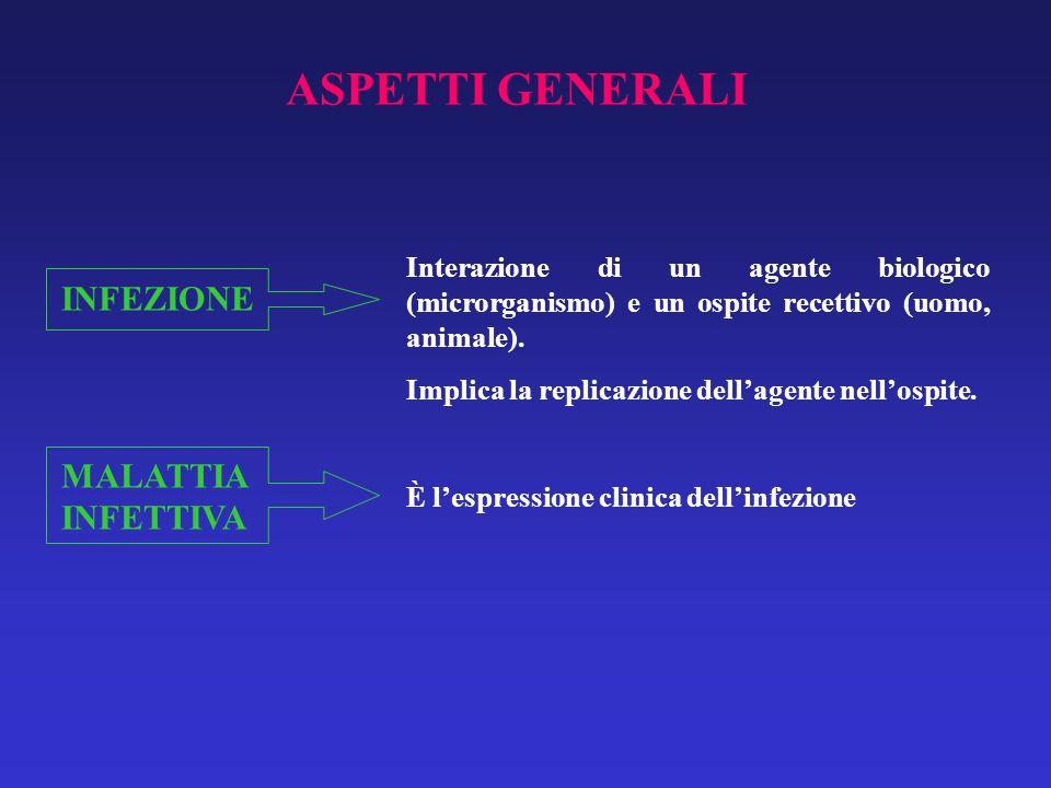 Allinfezione non segue necessariamente la malattia.