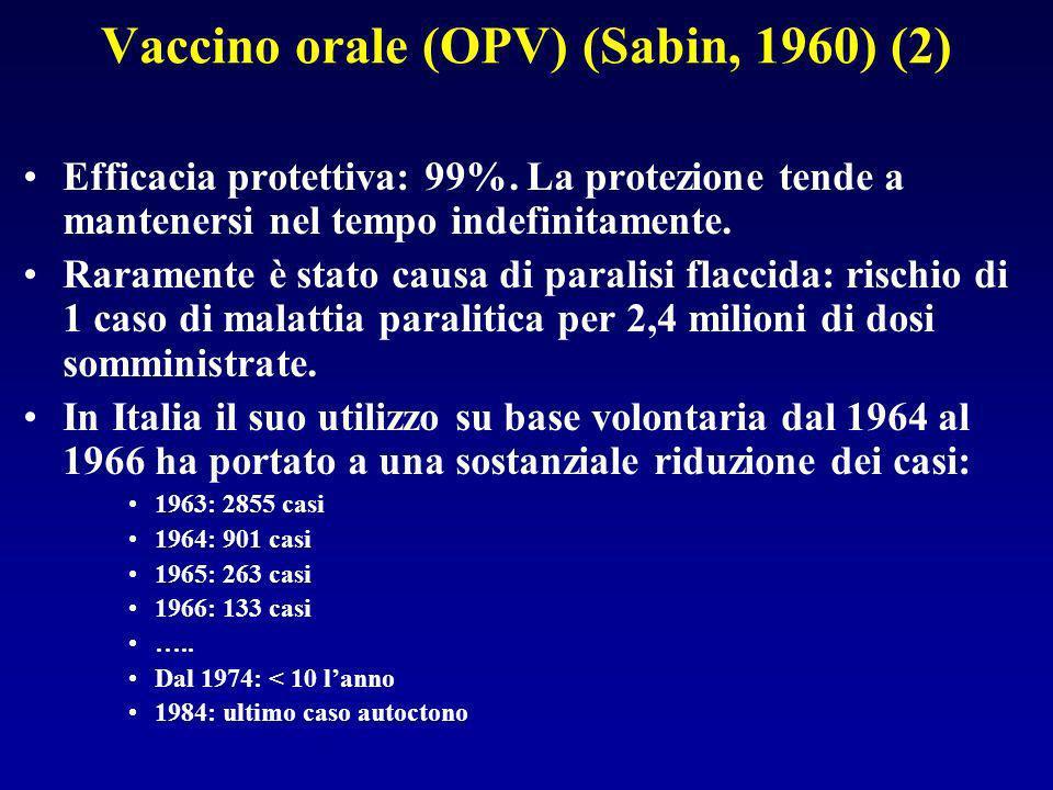 Vaccino orale (OPV) (Sabin, 1960) (2) Efficacia protettiva: 99%.