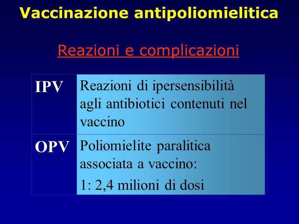 Vaccinazione antipoliomielitica Reazioni e complicazioni IPV Reazioni di ipersensibilità agli antibiotici contenuti nel vaccino OPV Poliomielite paralitica associata a vaccino: 1: 2,4 milioni di dosi