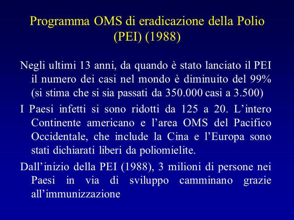 Programma OMS di eradicazione della Polio (PEI) (1988) Negli ultimi 13 anni, da quando è stato lanciato il PEI il numero dei casi nel mondo è diminuito del 99% (si stima che si sia passati da 350.000 casi a 3.500) I Paesi infetti si sono ridotti da 125 a 20.