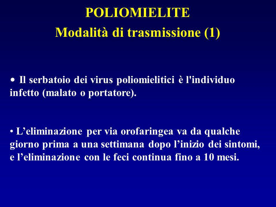 Vaccino parenterale ucciso (IPV) (Salk, 1955) (1) Nella preparazione del vaccino ucciso i tre tipi di virus vengono inattivati con formolo.