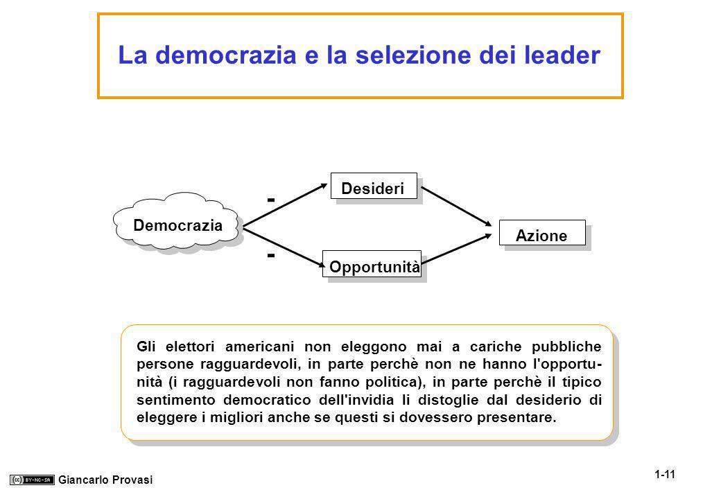 1-11 Giancarlo Provasi La democrazia e la selezione dei leader Democrazia Desideri Opportunità Azione - - Gli elettori americani non eleggono mai a ca