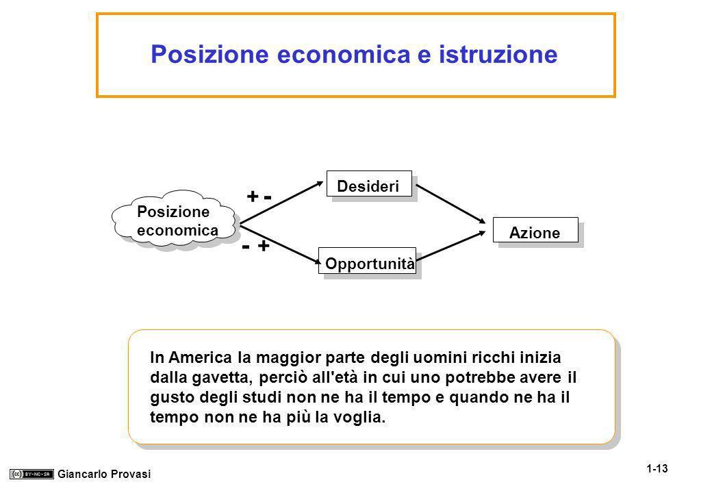 1-13 Giancarlo Provasi Posizione economica e istruzione Posizione economica Desideri Opportunità Azione - - + + In America la maggior parte degli uomi
