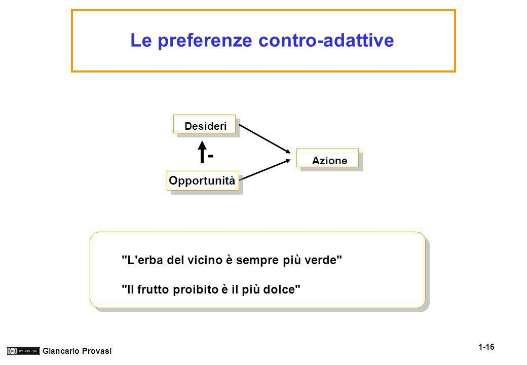 1-16 Giancarlo Provasi Le preferenze contro-adattive -