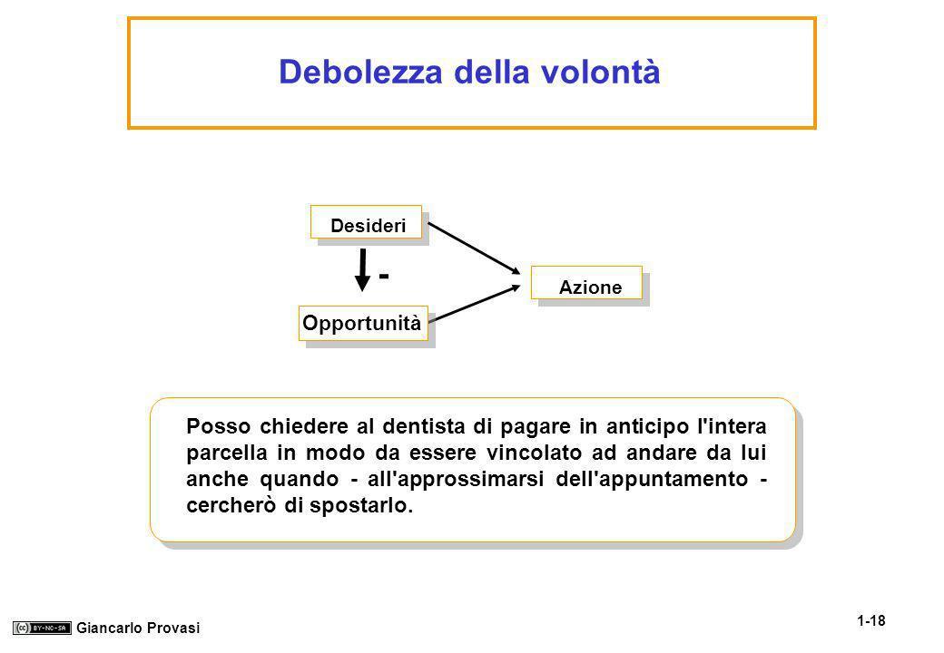 1-18 Giancarlo Provasi Debolezza della volontà - Posso chiedere al dentista di pagare in anticipo l intera parcella in modo da essere vincolato ad andare da lui anche quando - all approssimarsi dell appuntamento - cercherò di spostarlo.