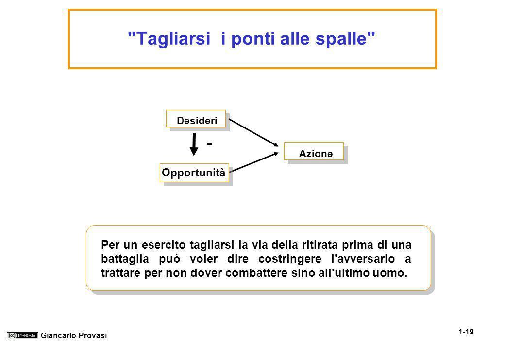 1-19 Giancarlo Provasi