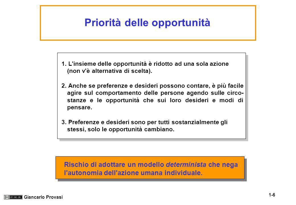 1-6 Giancarlo Provasi Priorità delle opportunità 1. L'insieme delle opportunità è ridotto ad una sola azione (non v'è alternativa di scelta). 2. Anche