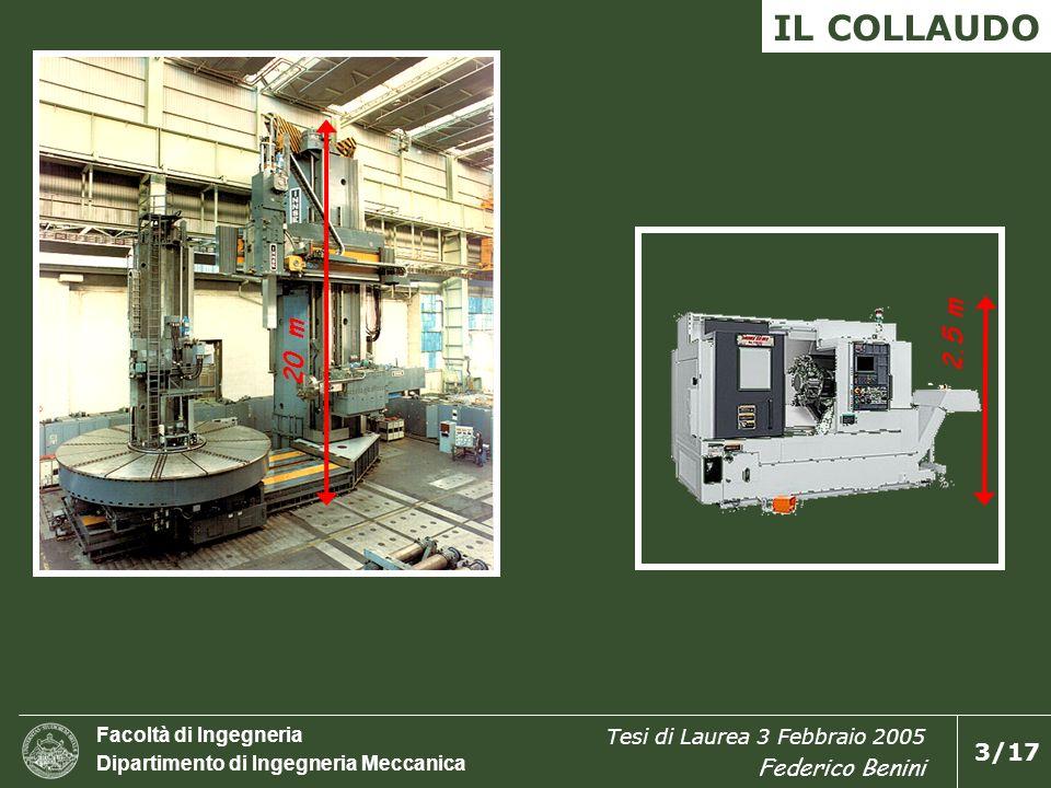 Facoltà di Ingegneria Dipartimento di Ingegneria Meccanica Tesi di Laurea 3 Febbraio 2005 Federico Benini 4/17 APPLICAZIONI LASER POSIZIONAMENTO V V RETTILINEITA V .