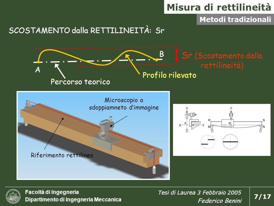 Facoltà di Ingegneria Dipartimento di Ingegneria Meccanica Tesi di Laurea 3 Febbraio 2005 Federico Benini 8/17 Misura di rettilineità Metodo interferometrico SENSORE RIFLETTOREINTERFEROMETROTESTA LASER f1f1 f1+Df1f1+Df1 f2+Df2f2+Df2 f2f2