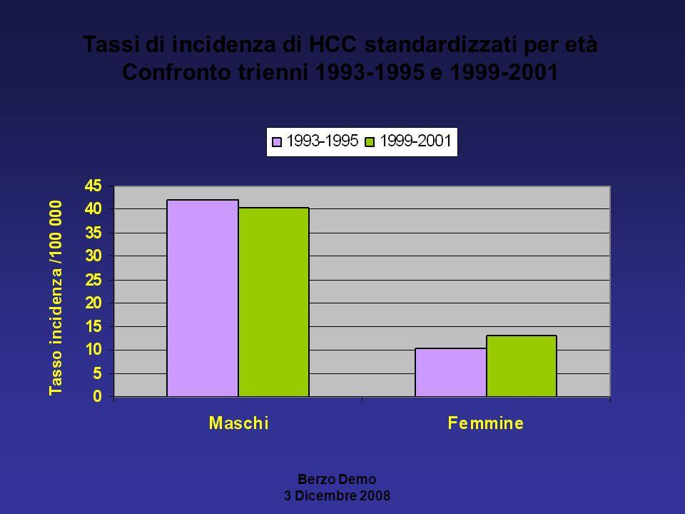 Tassi di incidenza di HCC standardizzati per età Confronto trienni 1993-1995 e 1999-2001 Berzo Demo 3 Dicembre 2008