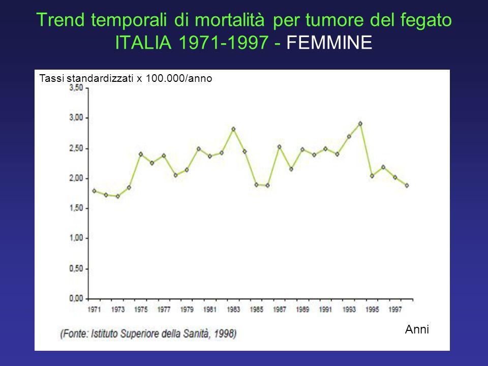 Trend temporali di mortalità per tumore del fegato ITALIA 1971-1997 - FEMMINE Tassi standardizzati x 100.000/anno Anni