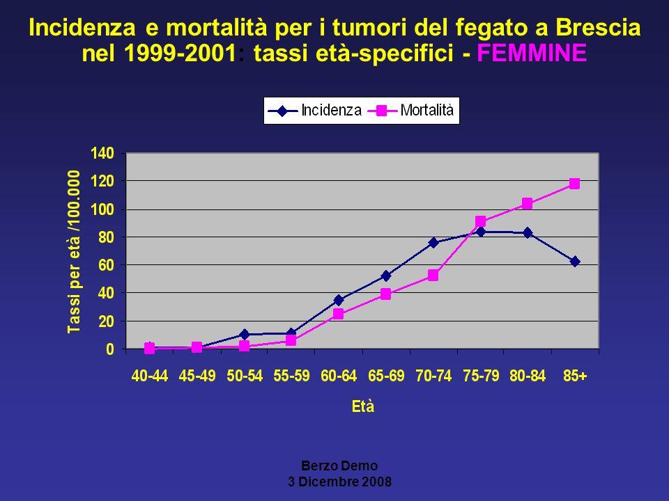 Incidenza e mortalità per i tumori del fegato a Brescia nel 1999-2001: tassi età-specifici - FEMMINE Berzo Demo 3 Dicembre 2008