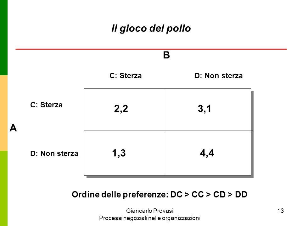 Giancarlo Provasi Processi negoziali nelle organizzazioni 13 C: Sterza D: Non sterza C: Sterza D: Non sterza B A 2,23,1 1,34,4 Ordine delle preferenze