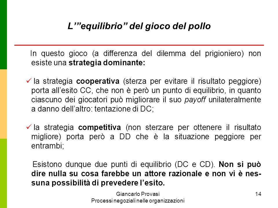 Giancarlo Provasi Processi negoziali nelle organizzazioni 14 In questo gioco (a differenza del dilemma del prigioniero) non esiste una strategia domin