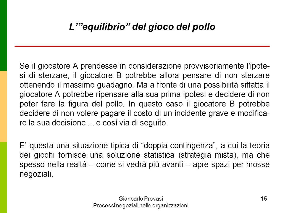 Giancarlo Provasi Processi negoziali nelle organizzazioni 15 Lequilibrio del gioco del pollo Se il giocatore A prendesse in considerazione provvisoria